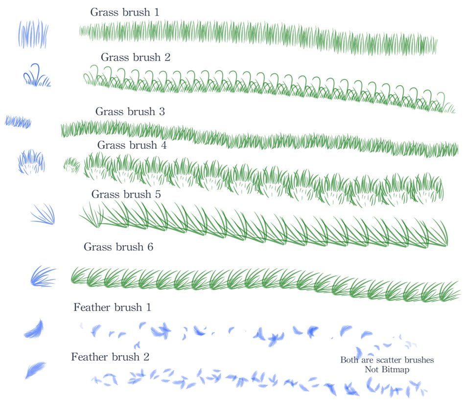 20 Firealpaca Brush Sets You Cant Miss Improve Your Drawings